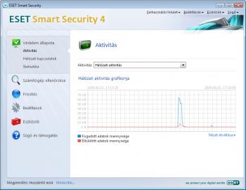 ESET Smart Security hálózati aktivitás
