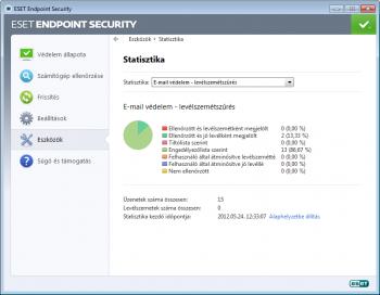ESET Smart Security levélszemétszűrő